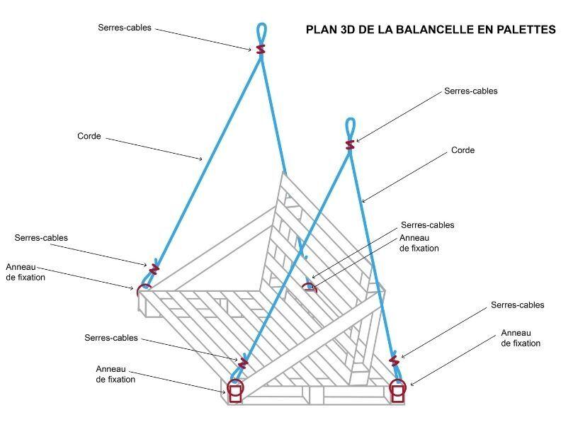 balancelle plan